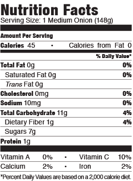 Nutrition Facts of Onion