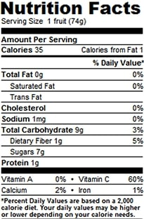 Nutrition Facts of Orange